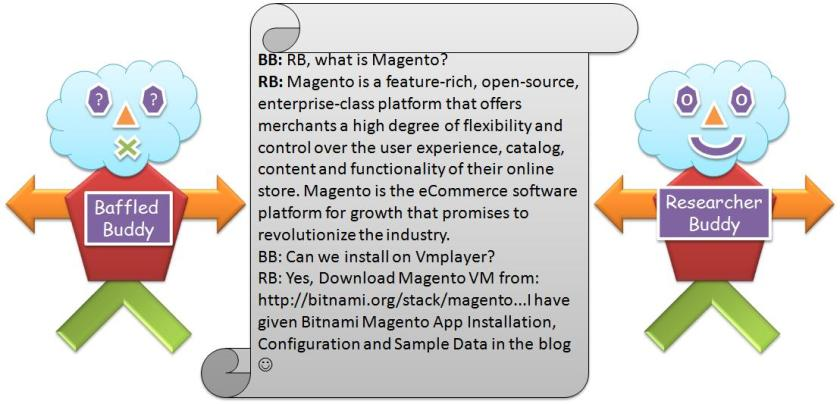 Magento App Installation, Configuration and Sample Data