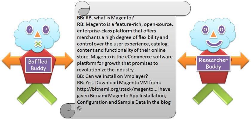 Magento App Installation, Configuration and Sample Data