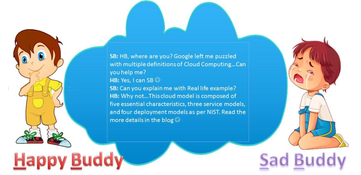 what is cloud computing Definition – with real worldexamples