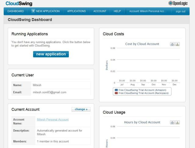 CloudSwing PaaS Dashboard