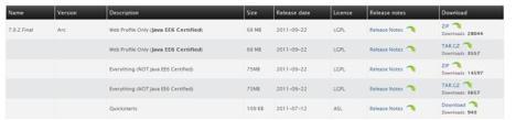 Download JBoss