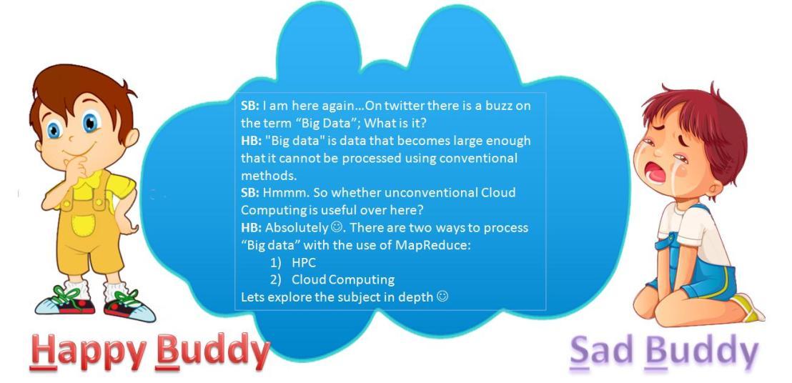 Big Data with Hadoop andCloud