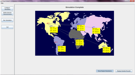 CloudAnalyst - Simulation Statistics