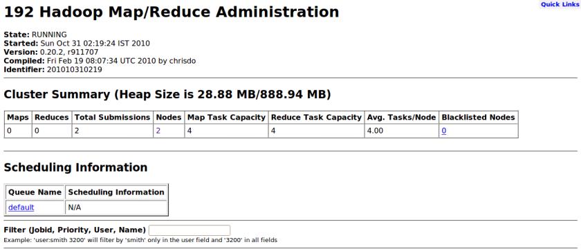 Hadoop - MapReduce Administration