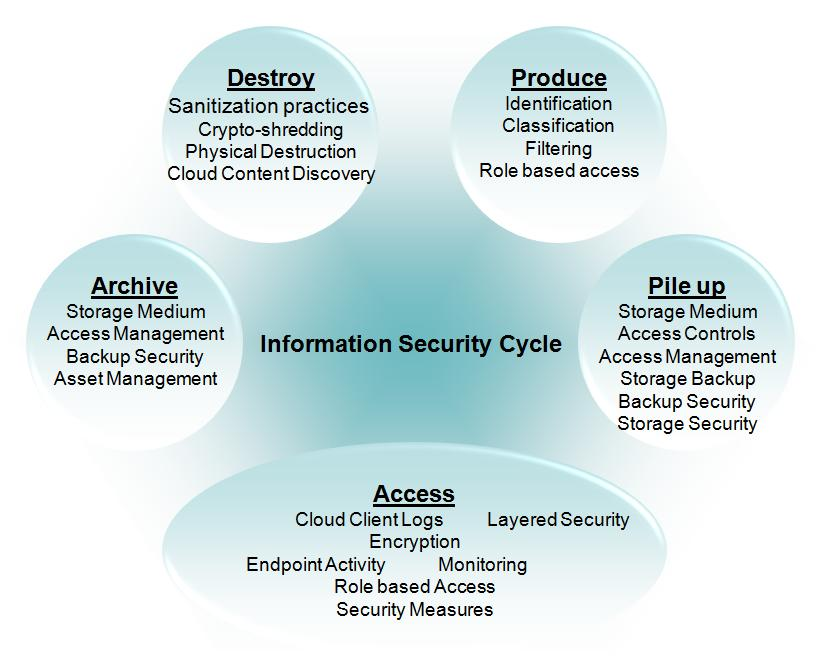 security threats in cloud computing pdf