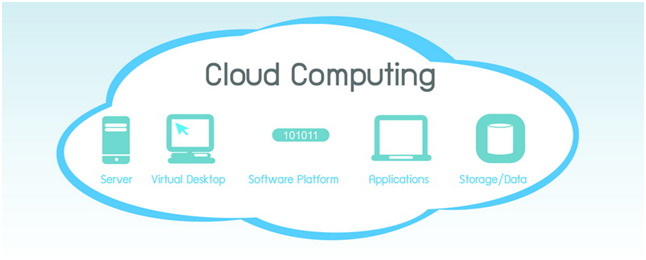 Cloud Computing Components