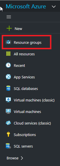 Microsoft Azure Resource Group