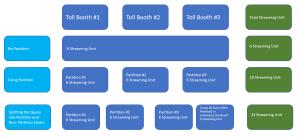 Stream Analytics with Microsoft Azure 7